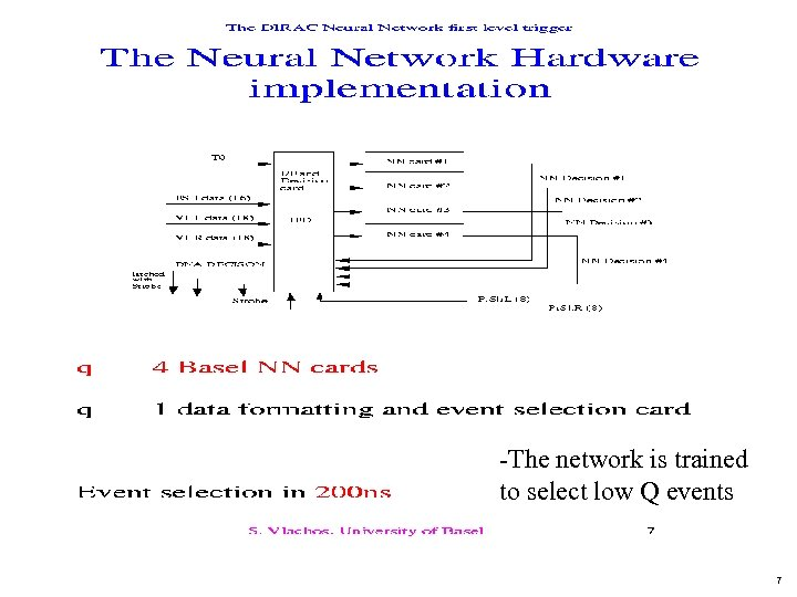 -The network is trained to select low Q events 7