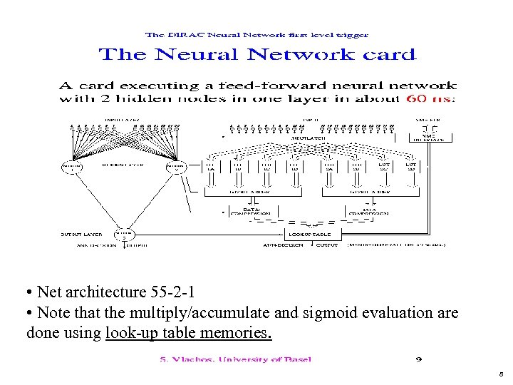 • Net architecture 55 -2 -1 • Note that the multiply/accumulate and sigmoid