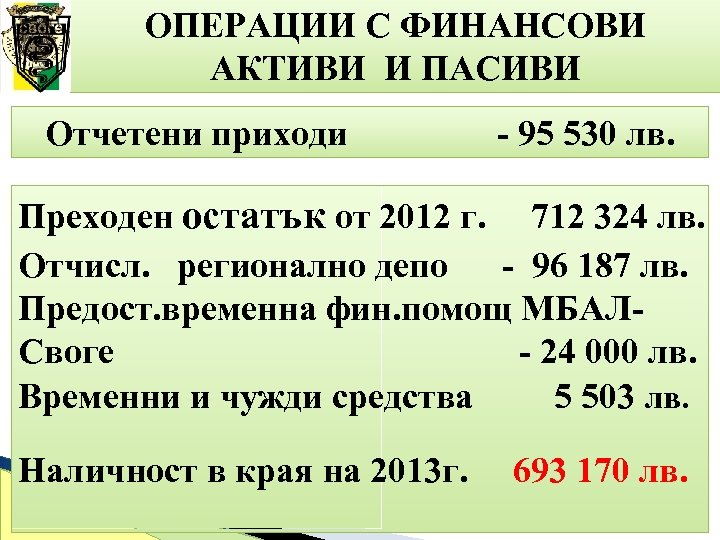 ОПЕРАЦИИ С ФИНАНСОВИ АКТИВИ И ПАСИВИ Отчетени приходи - 95 530 лв. Преходен остатък