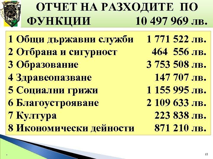 ОТЧЕТ НА РАЗХОДИТЕ ПО ФУНКЦИИ 10 497 969 лв. 1 Общи държавни служби 2