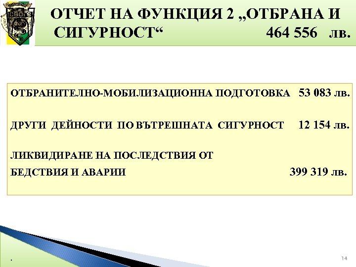 """ОТЧЕТ НА ФУНКЦИЯ 2 """"ОТБРАНА И СИГУРНОСТ"""" 464 556 лв. ОТБРАНИТЕЛНО-МОБИЛИЗАЦИОННА ПОДГОТОВКА 53 083"""
