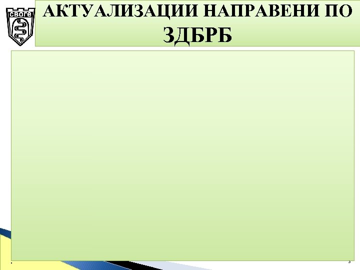 АКТУАЛИЗАЦИИ НАПРАВЕНИ ПО ЗДБРБ . 3