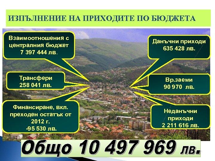 ИЗПЪЛНЕНИЕ НА ПРИХОДИТЕ ПО БЮДЖЕТА Взаимоотношения с централния бюджет 7 397 444 лв. Трансфери