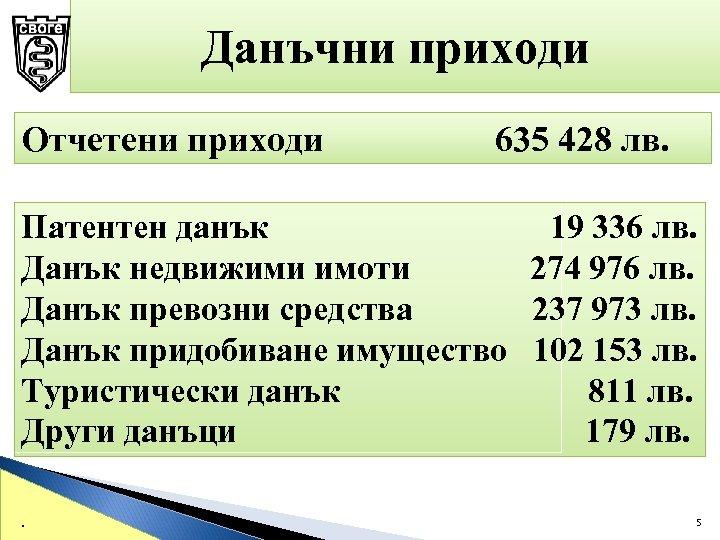 Данъчни приходи Отчетени приходи 635 428 лв. Патентен данък 19 336 лв. Данък недвижими