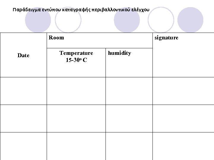 Παράδειγμα εντύπου καταγραφής περιβαλλοντικού ελέγχου Room Date Temperature 15 -30 o C signature humidity