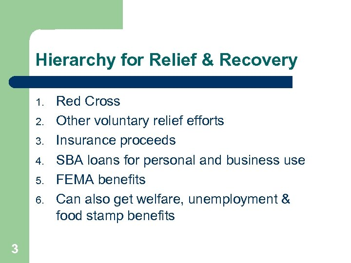 Hierarchy for Relief & Recovery 1. 2. 3. 4. 5. 6. 3 Red Cross