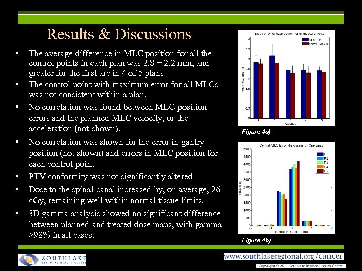 Results & Discussions • • The average difference in MLC position for all the