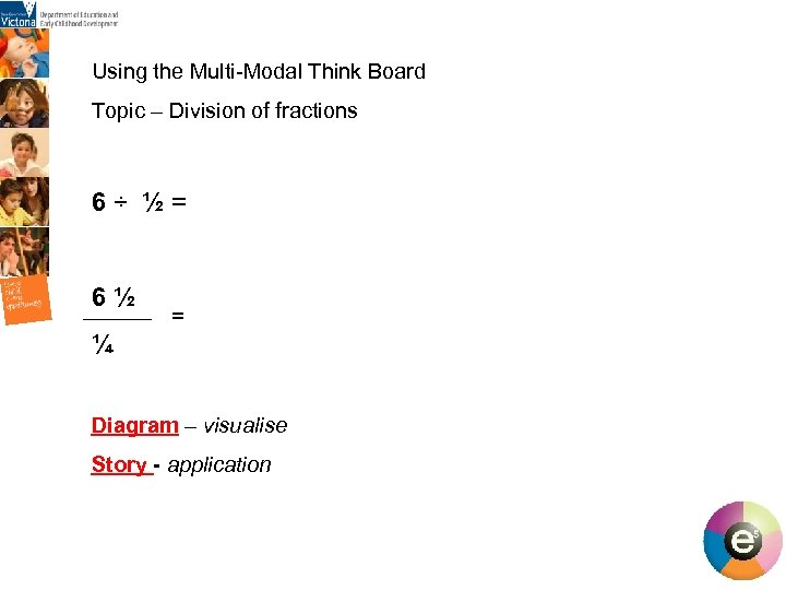 Using the Multi-Modal Think Board Topic – Division of fractions 6 ÷ ½ =