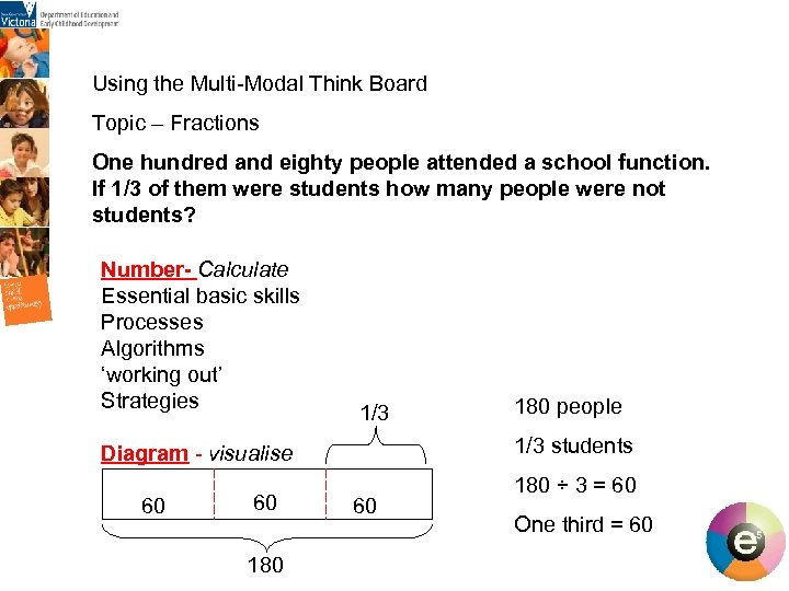 Using the Multi-Modal Think Board Topic – Fractions One hundred and eighty people attended
