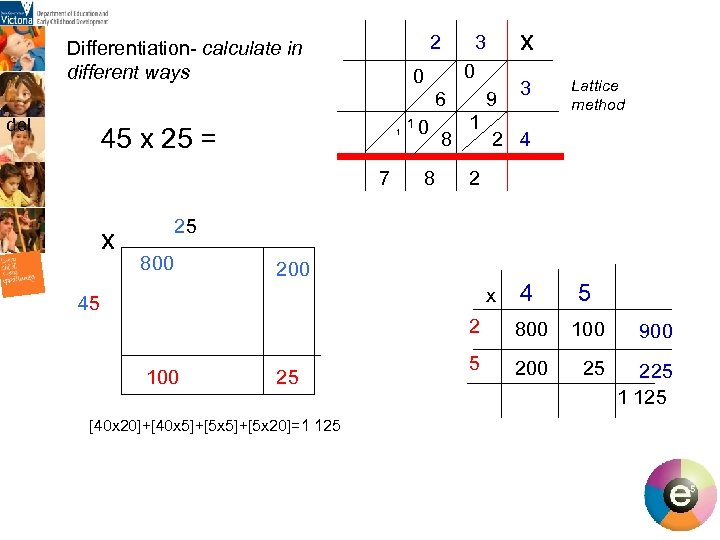 2 Differentiation- calculate in different ways 0 0 6 del 45 x 25 =