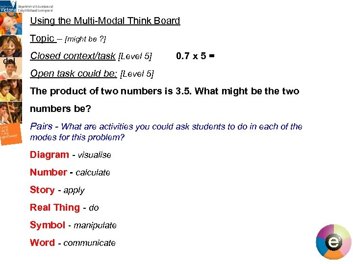 Using the Multi-Modal Think Board Topic – [might be ? ] del Closed context/task