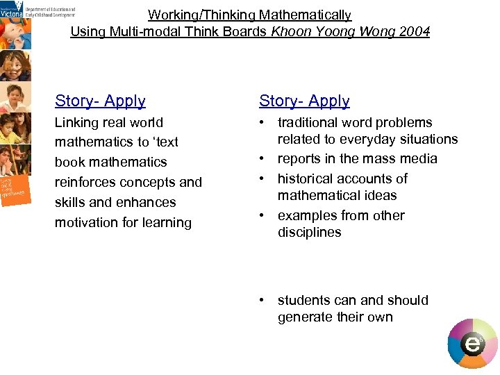 Working/Thinking Mathematically Using Multi-modal Think Boards Khoon Yoong Wong 2004 Story- Apply Linking real