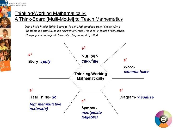 Thinking/Working Mathematically: A Think-Board [Multi-Model] to Teach Mathematics Using Multi-Modal Think-Board to Teach Mathematics