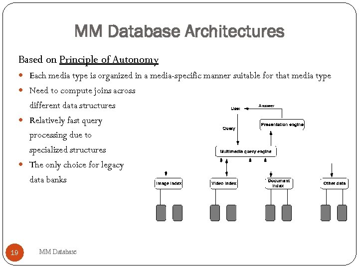 MM Database Architectures Based on Principle of Autonomy Each media type is organized in