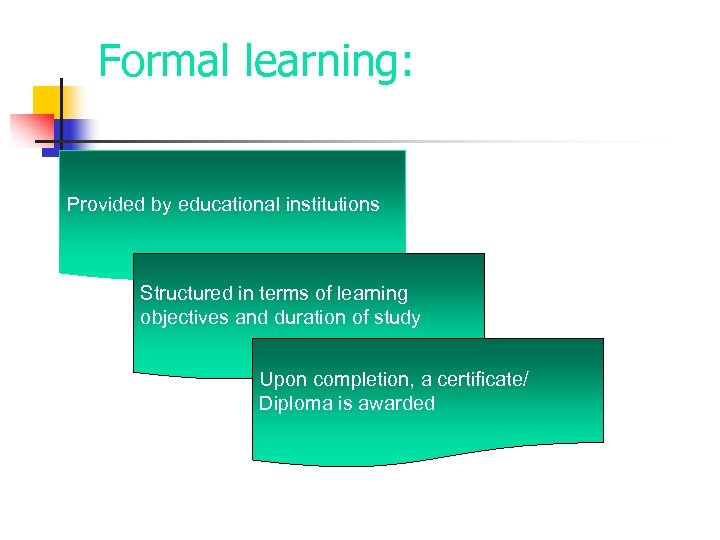 Formal learning: Provided by educational institutions Structured in terms of learning objectives and duration