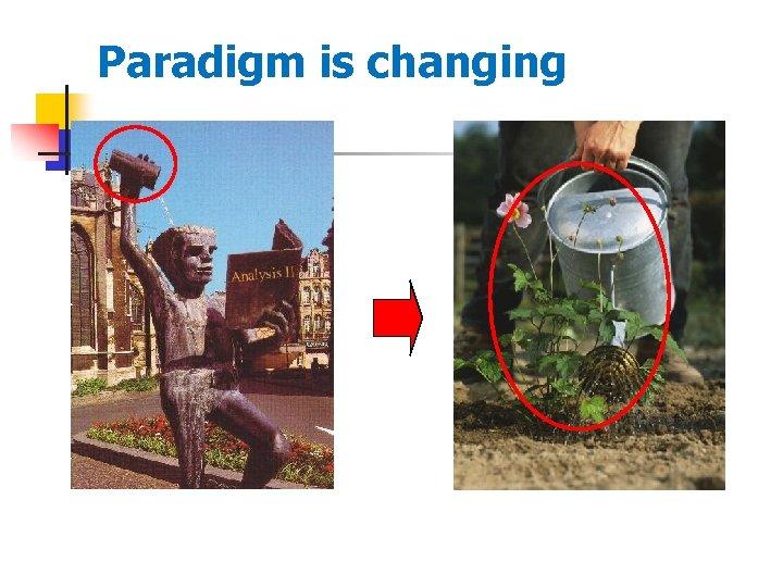 Paradigm is changing