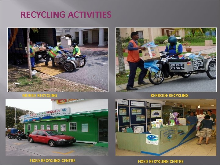 RECYCLING ACTIVITIES MOBILE RECYCLING FIXED RECYCLING CENTRE KERBSIDE RECYCLING FIXED RECYCLING CENTRE