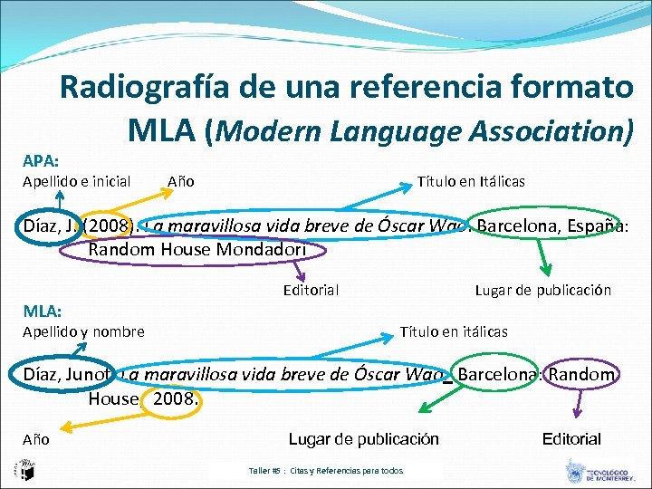 Radiografía de una referencia formato MLA (Modern Language Association) APA: Apellido e inicial Año