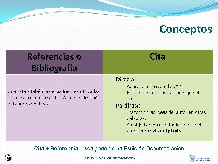 Conceptos Referencias o Bibliografía Cita Directa Una lista alfabética de las fuentes utilizadas para