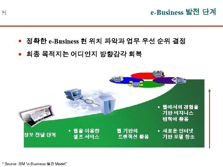 e-Business 발전 단계 H § 정확한 e-Business 현 위치 파악과 업무 우선 순위 결정
