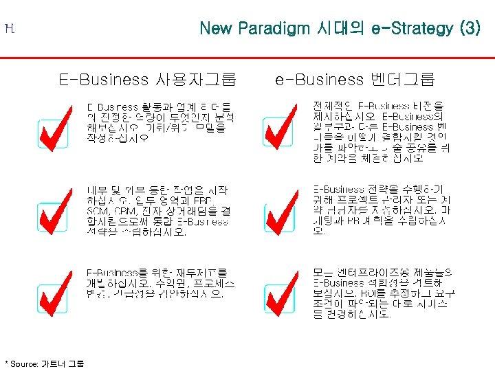 New Paradigm 시대의 e-Strategy (3) H E-Business 사용자그룹 * Source: 가트너 그룹 e-Business 벤더그룹
