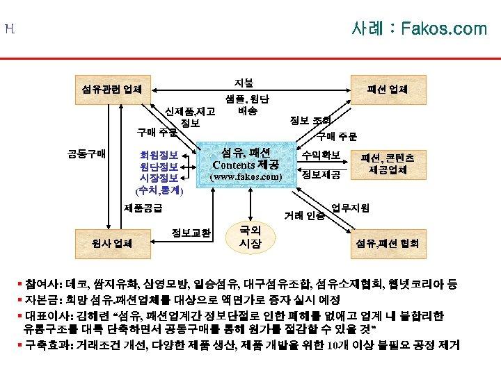 사례 : Fakos. com H 지불 섬유관련 업체 샘플, 원단 배송 신제품, 재고 정보
