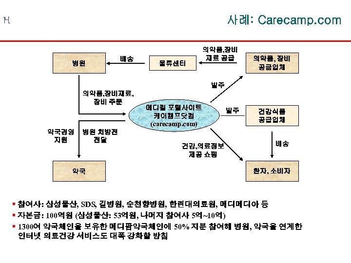 사례: Carecamp. com H 병원 배송 물류센터 의약품, 장비 재료 공급 의약품, 장비 공금업체