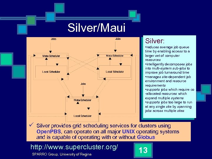Silver/Maui Silver: • reduces average job queue time by enabling access to a larger