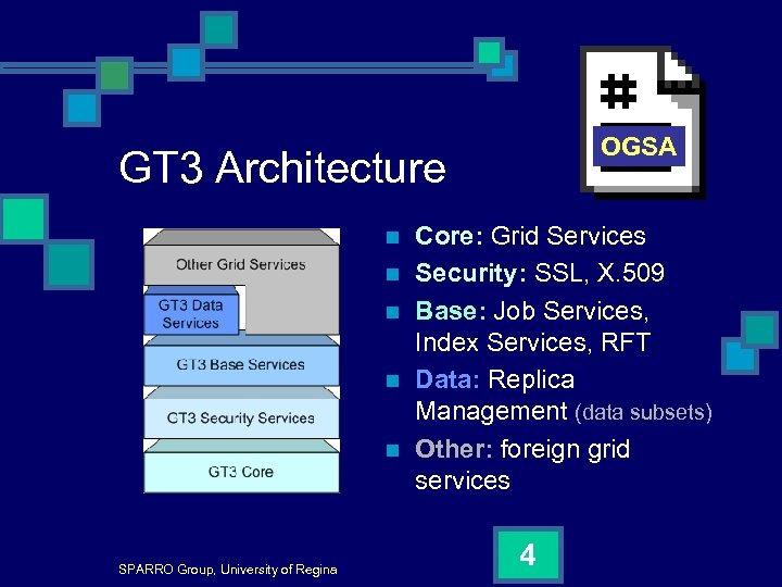 OGSA GT 3 Architecture n n n SPARRO Group, University of Regina Core: Grid