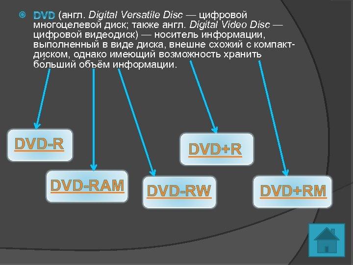 (англ. Digital Versatile Disc — цифровой многоцелевой диск; также англ. Digital Video Disc