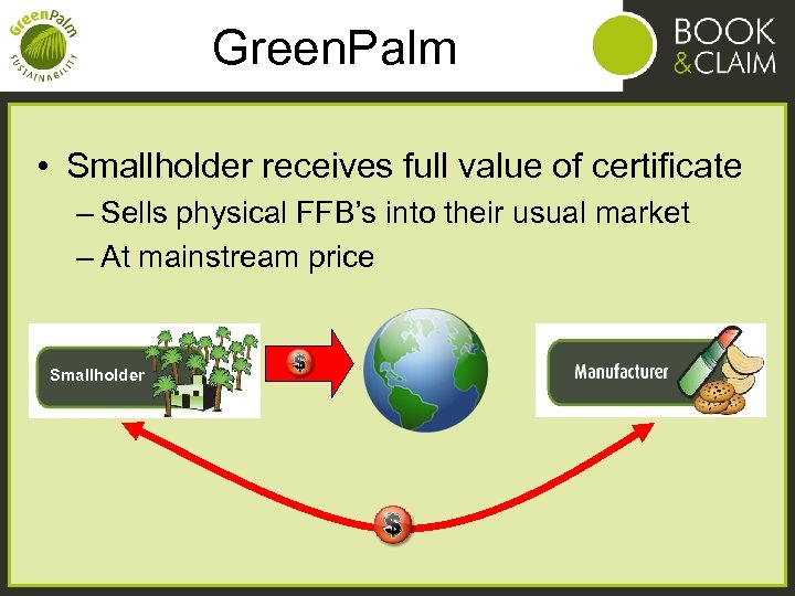 Green. Palm • Smallholder receives full value of certificate – Sells physical FFB's into