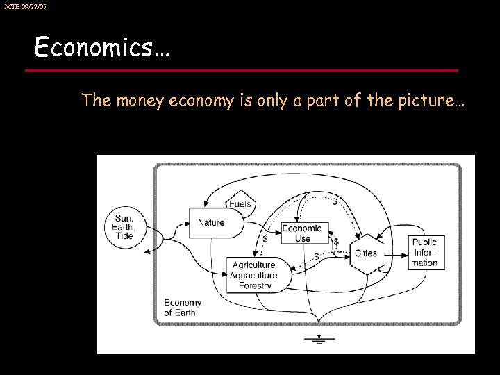 MTB 09/27/05 Economics… The money economy is only a part of the picture…
