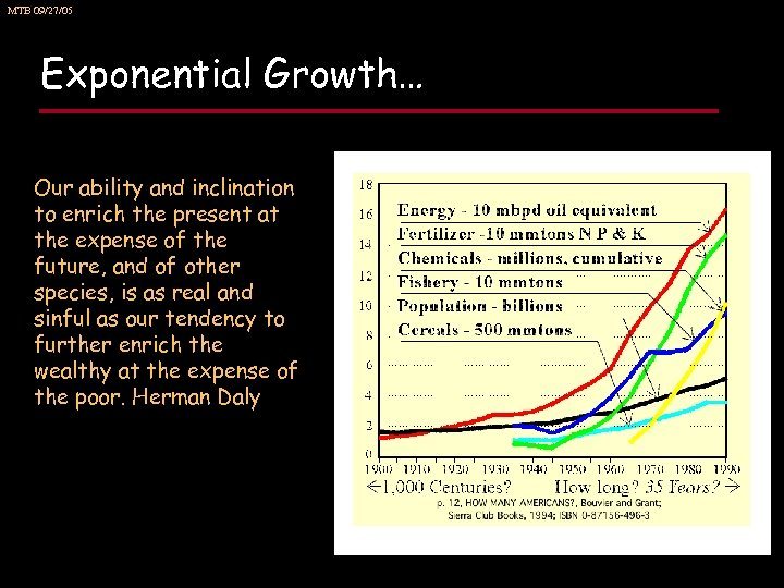 MTB 09/27/05 Exponential Growth… Our ability and inclination to enrich the present at the