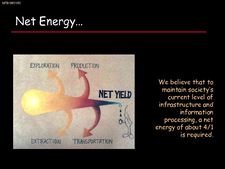 MTB 09/27/05 Net Energy… We believe that to maintain society's current level of infrastructure