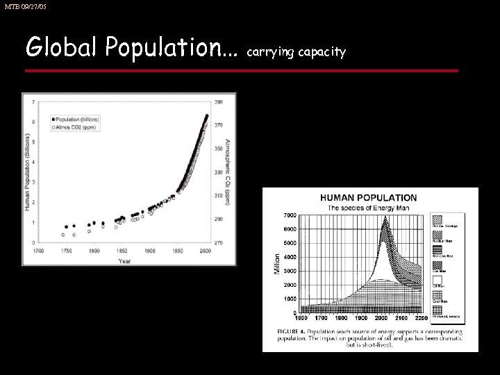 MTB 09/27/05 Global Population… carrying capacity