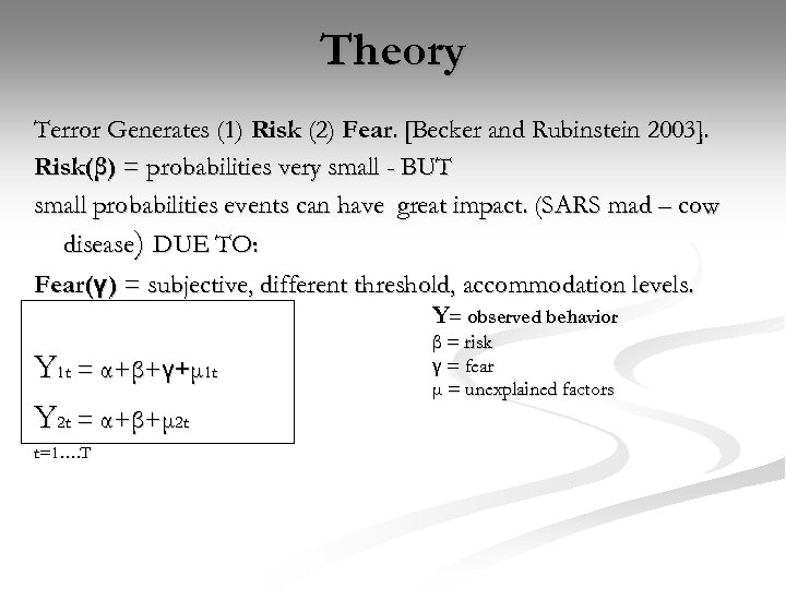 Theory Terror Generates (1) Risk (2) Fear. [Becker and Rubinstein 2003]. Risk(β) = probabilities