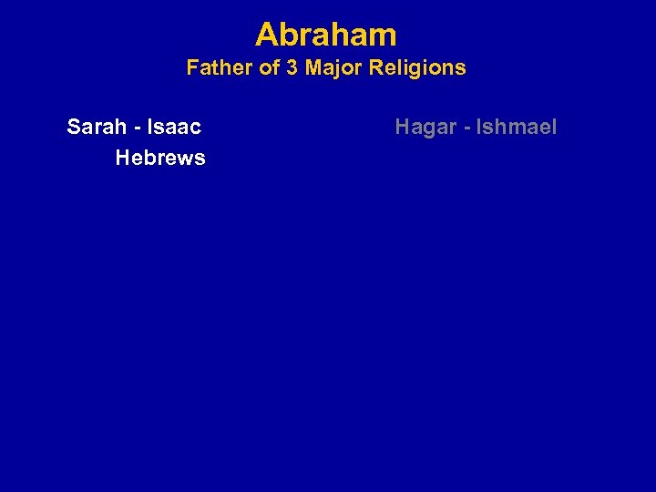 Abraham Father of 3 Major Religions Sarah - Isaac Hebrews Hagar - Ishmael