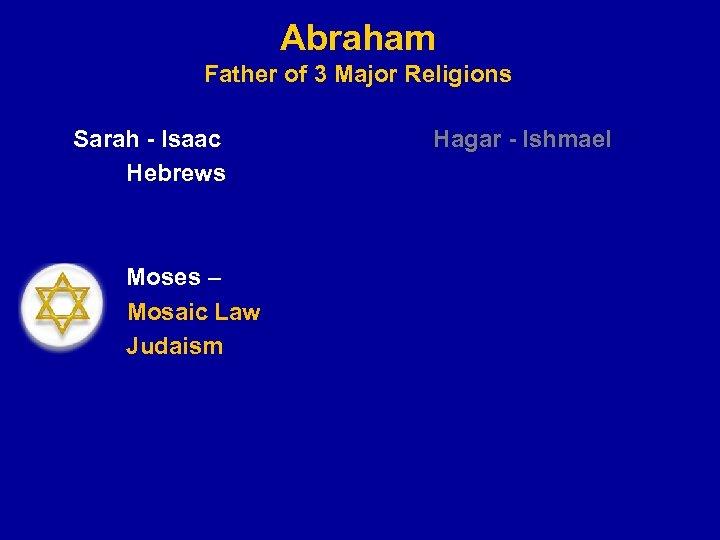 Abraham Father of 3 Major Religions Sarah - Isaac Hebrews Moses – Mosaic Law