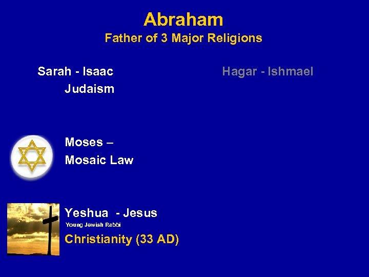 Abraham Father of 3 Major Religions Sarah - Isaac Judaism Moses – Mosaic Law