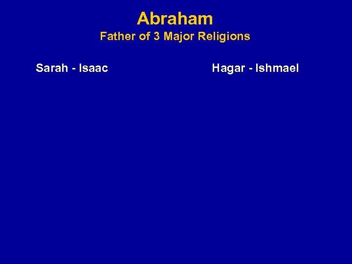 Abraham Father of 3 Major Religions Sarah - Isaac Hagar - Ishmael