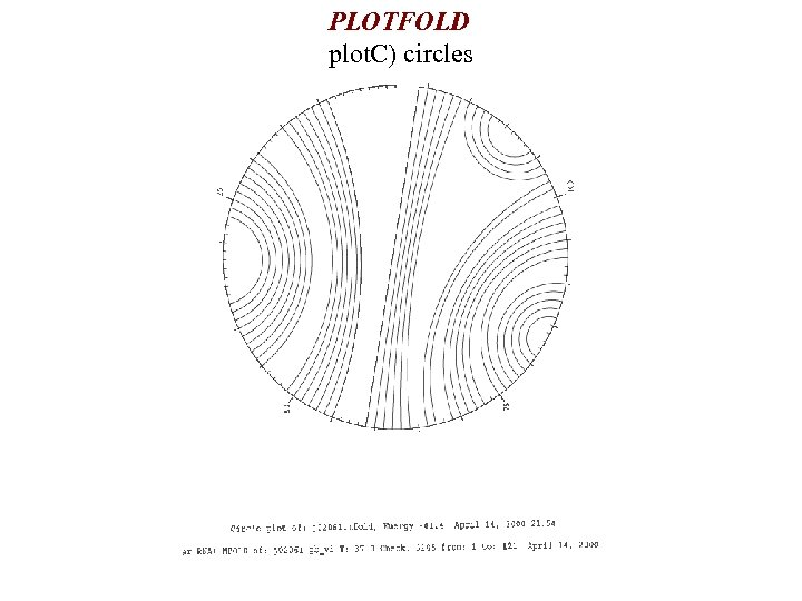 PLOTFOLD plot. C) circles