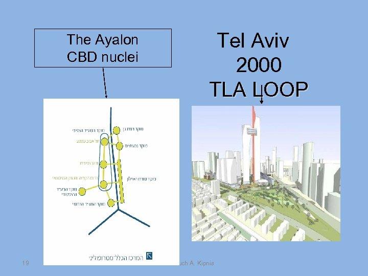The Ayalon CBD nuclei 19 Tel Aviv 2000 TLA LOOP Prof. Baruch A. Kipnis