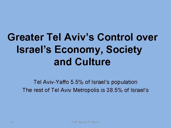 Greater Tel Aviv's Control over Israel's Economy, Society and Culture Tel Aviv-Yaffo 5. 5%