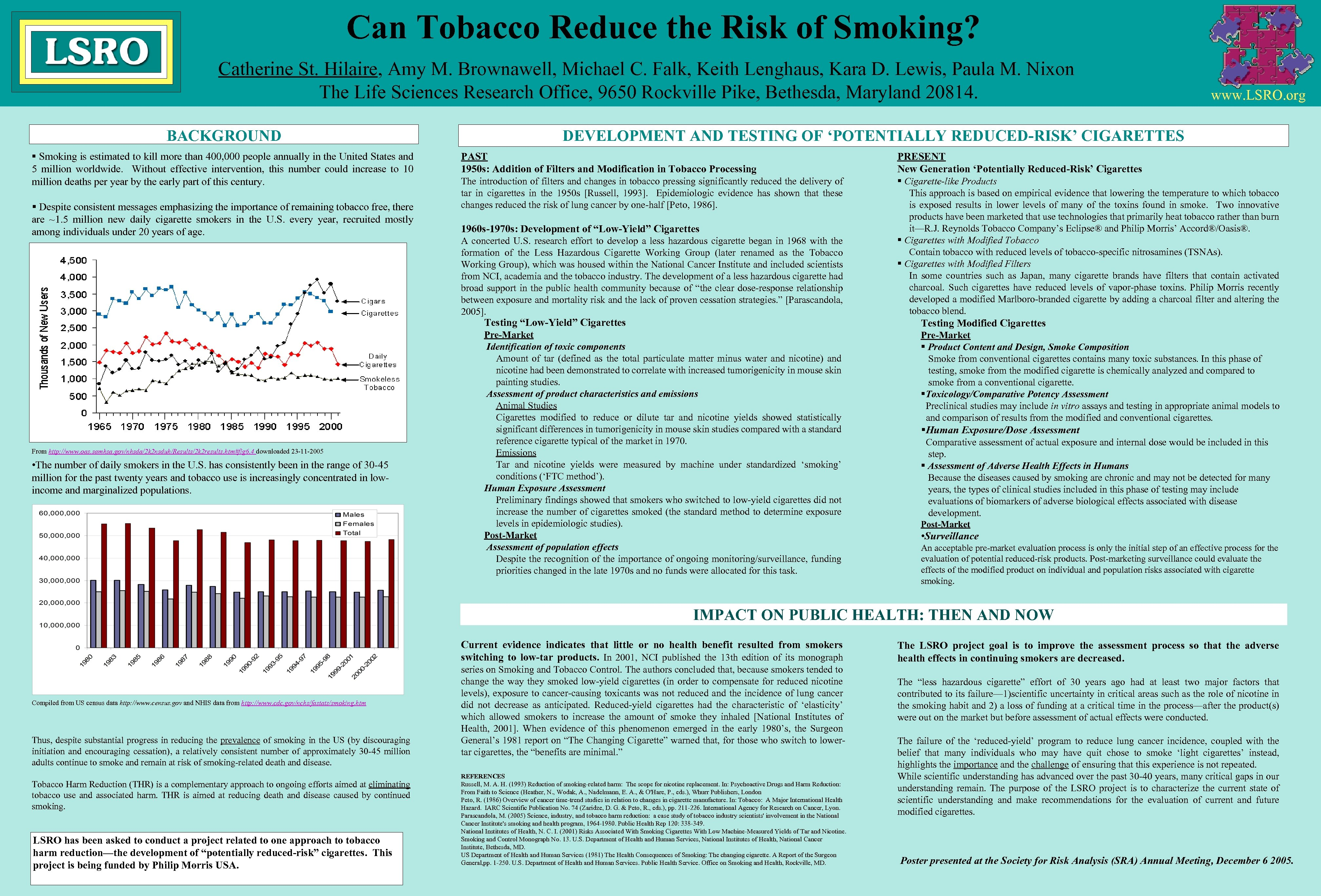 Can Tobacco Reduce the Risk of Smoking? Catherine St. Hilaire, Amy M. Brownawell, Michael