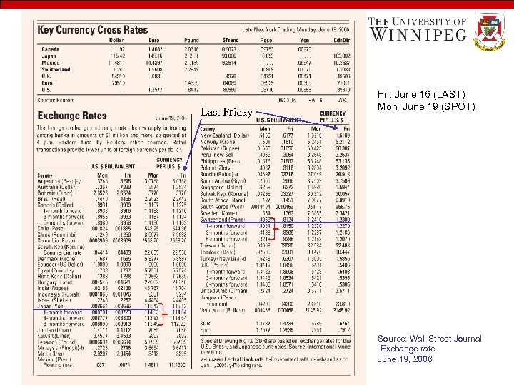 Last Friday Fri: June 16 (LAST) Mon: June 19 (SPOT) Source: Wall Street Journal,