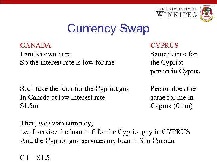 Currency Swap CANADA I am Known here So the interest rate is low for
