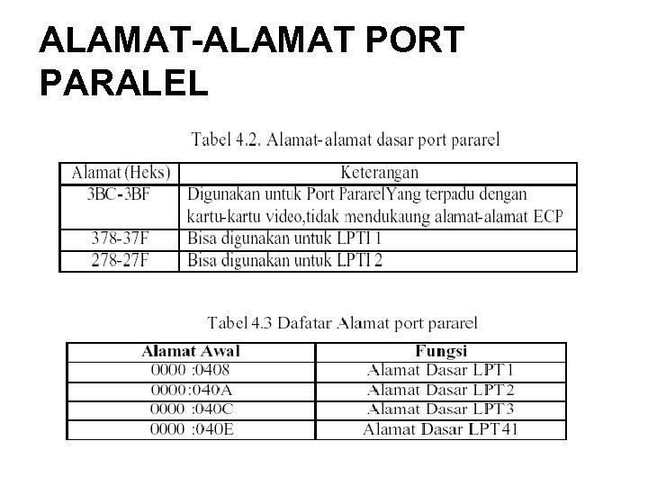 ALAMAT-ALAMAT PORT PARALEL