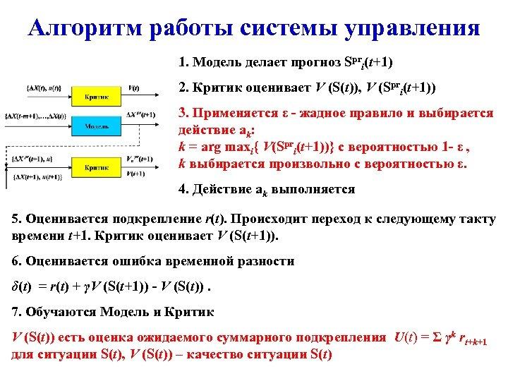 Алгоритм работы системы управления 1. Модель делает прогноз Spri(t+1) 2. Критик оценивает V (S(t)),