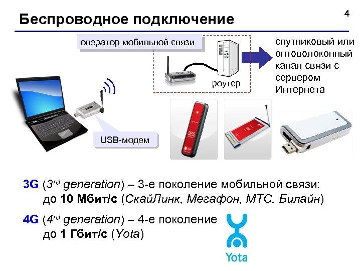 4 Беспроводное подключение оператор мобильной связи роутер спутниковый или оптоволоконный канал связи с сервером