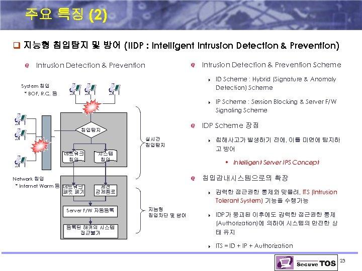 주요 특징 (2) q 지능형 침입탐지 및 방어 (IIDP : Intelligent Intrusion Detection &